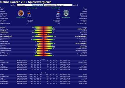 Online Soccer Screenshot 1